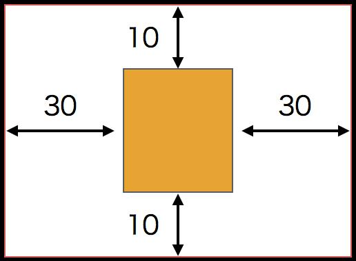 Auto Layout Image